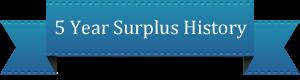 5yrsurplushistory